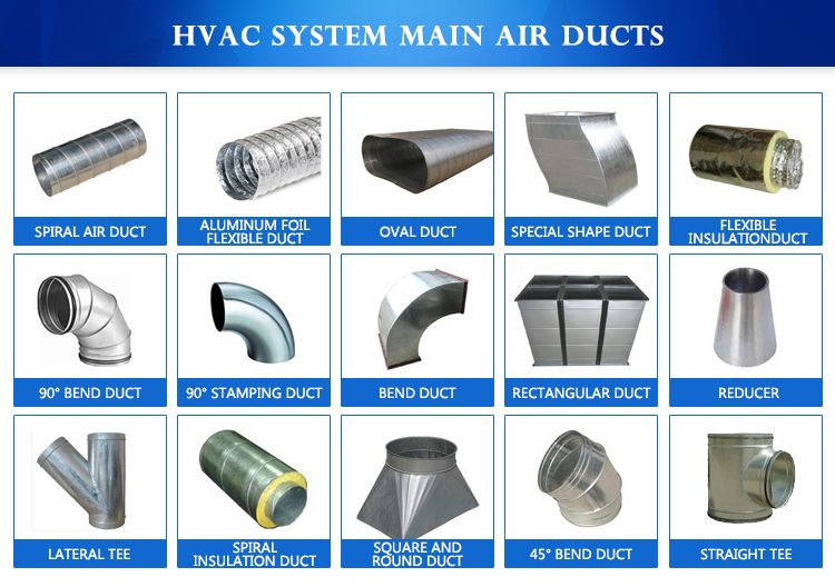 All Types of Ductwork