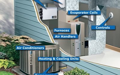 Adding Central Air To An Old Home