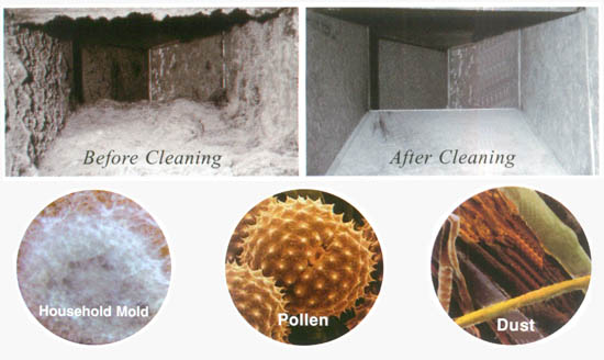 Clean Your Air house Ducts